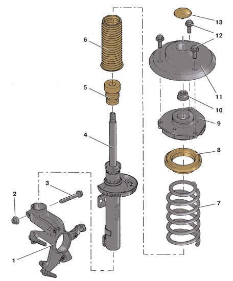 7 – пружина передней подвески;