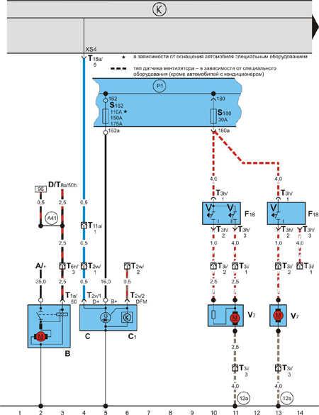 Стартер, генератор, вентилятор радиатора, дополнительный блок предохранителей на аккумуляторной батарее (двигатели 1...