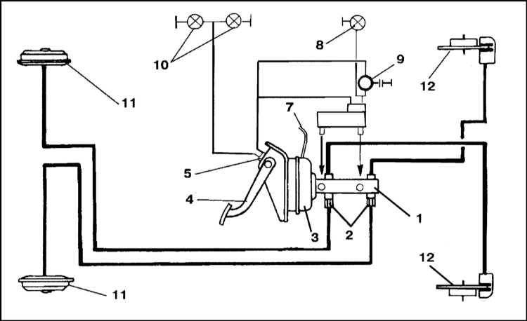 4 — Педаль ножного тормоза