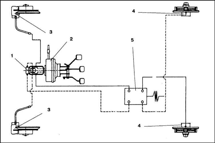 2 — Сервопривод вакуумного