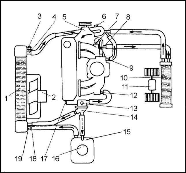 10 — Теплообменник отопителя