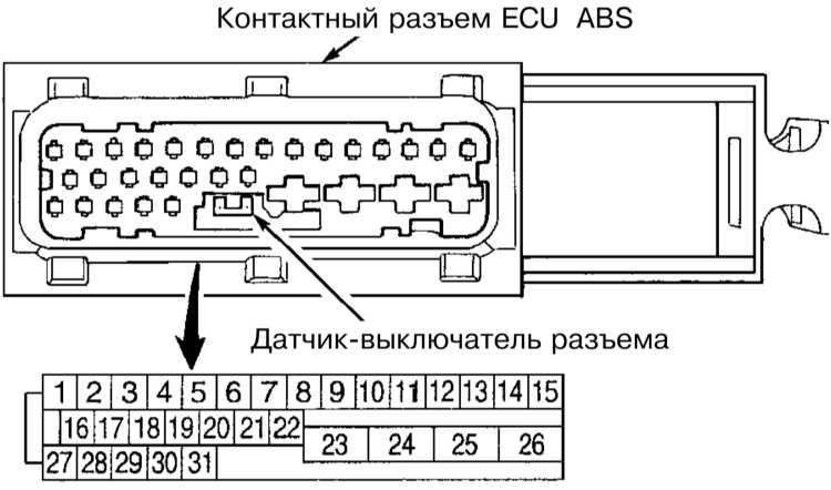 Схема расположения контактных