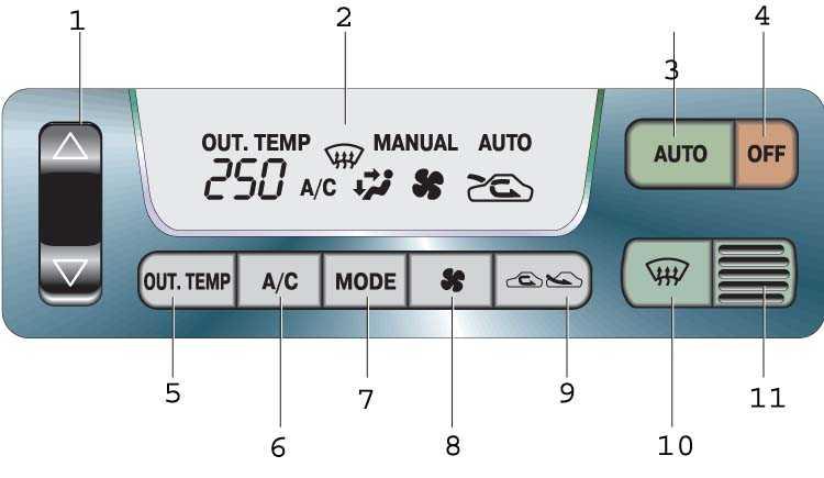 мануал климат контроля toyota rav4