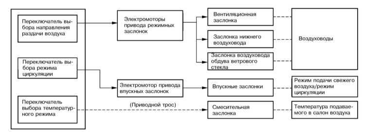 электрическая схема субару