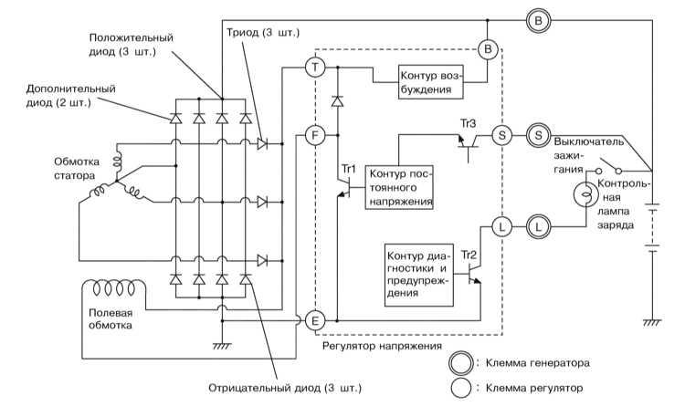 Принципиальная электрическая схема генератора.