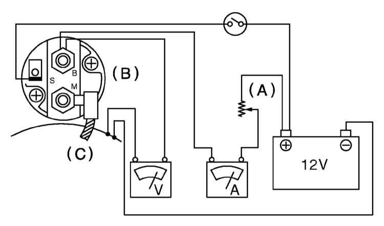 2. Проверка стартера производится в трех режимах (см. далее).  Схема подключения измерительных приборов показана на...
