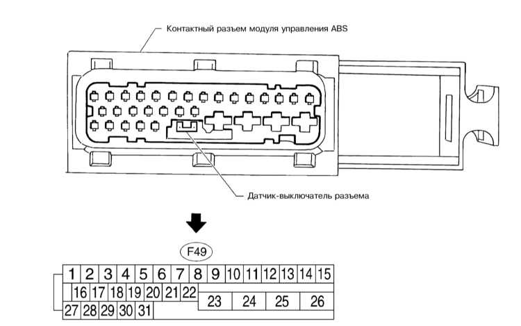модуля управления ABS