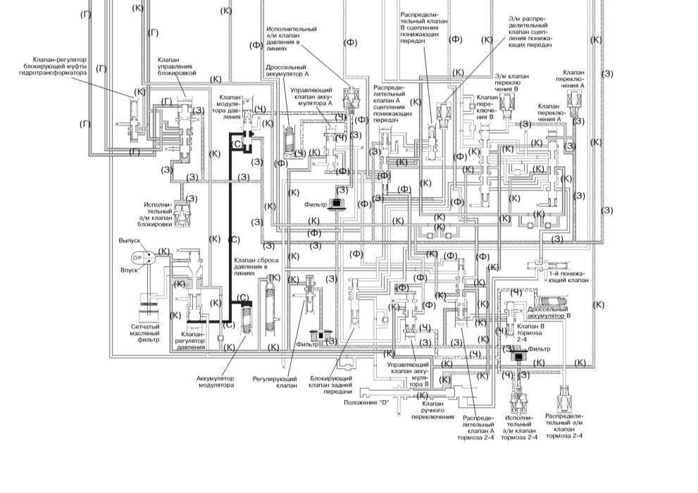 схема гидравлического