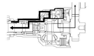Межосевой дифференциал - устройство и принцип функционирования Subaru Legacy Outback.