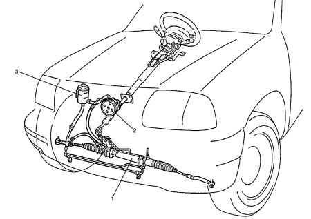 Рулевая рейка гранд витара ремонт
