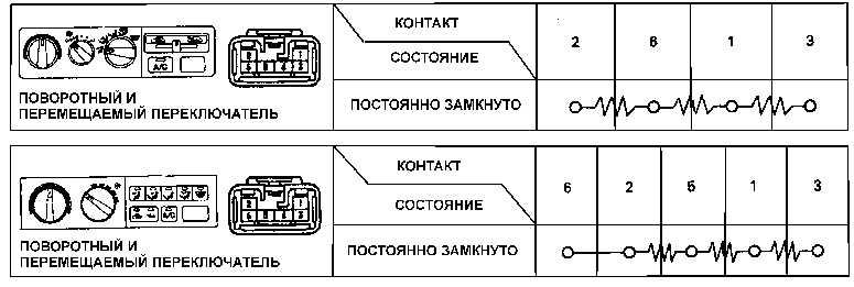 Схема проверки резистора