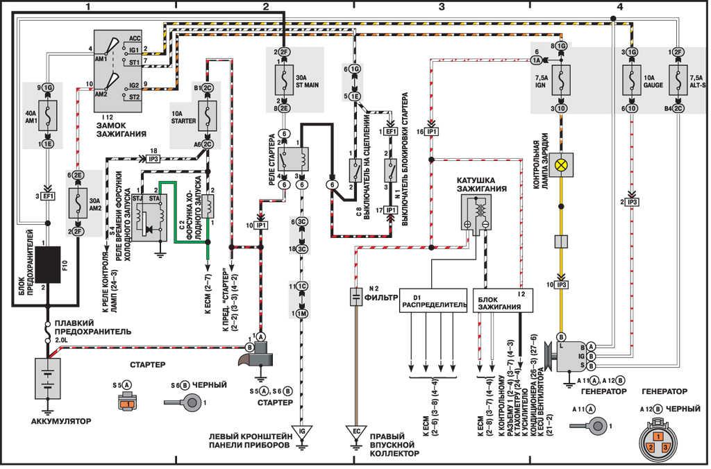 Электросхема системы питания, запуска, зажигания и зарядки Toyota Camry.
