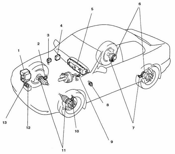 исправности ABS-системы