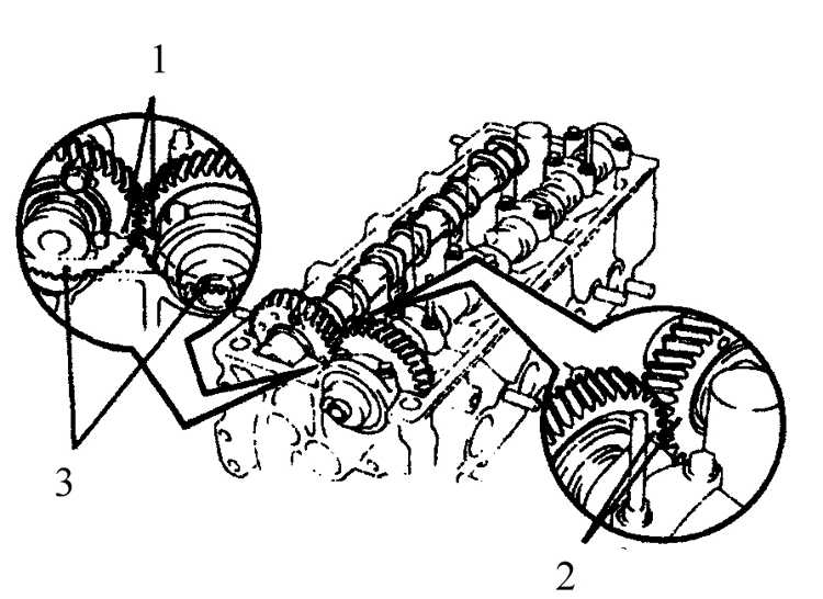 Программу Диагностики Автомобиля Пежо 405
