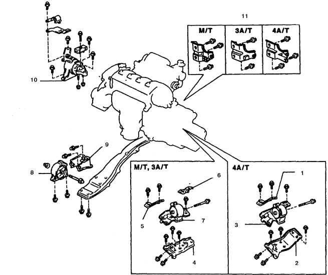 Детали подвески двигателя