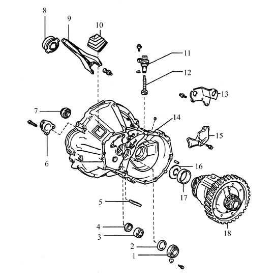 Элементы механической коробки