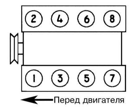 схема электрическая расположения