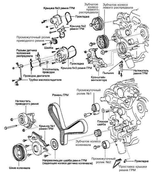 Замена ремня генератора lexus Регулировка раздатки и узла переключения передач х6