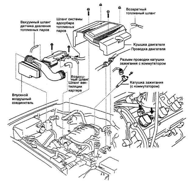 Двигатели на тойота ленд крузер