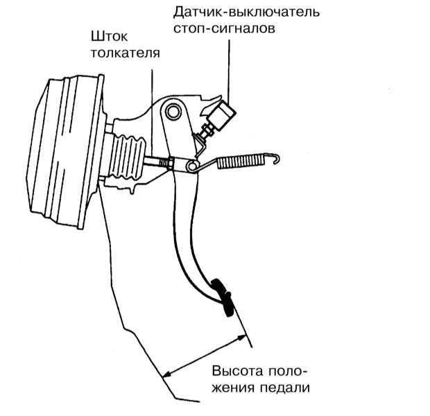 гтц тойота ремонт
