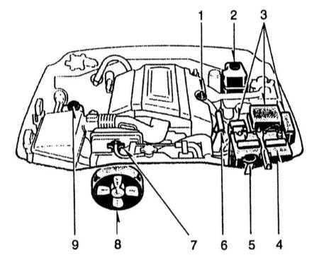 Схема электрическая abs пежо 807.  Камаз 5320 схема систем охлаждения.
