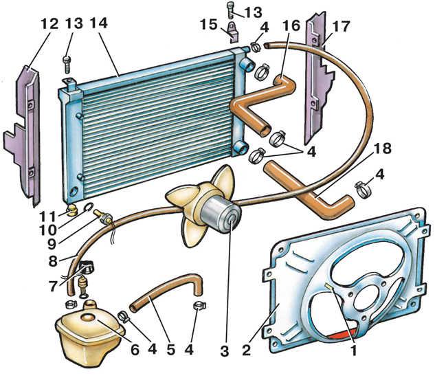 Схема системы охлаждения. 1