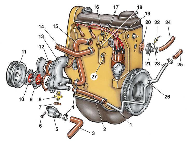 1 – сливная трубка отопителя;