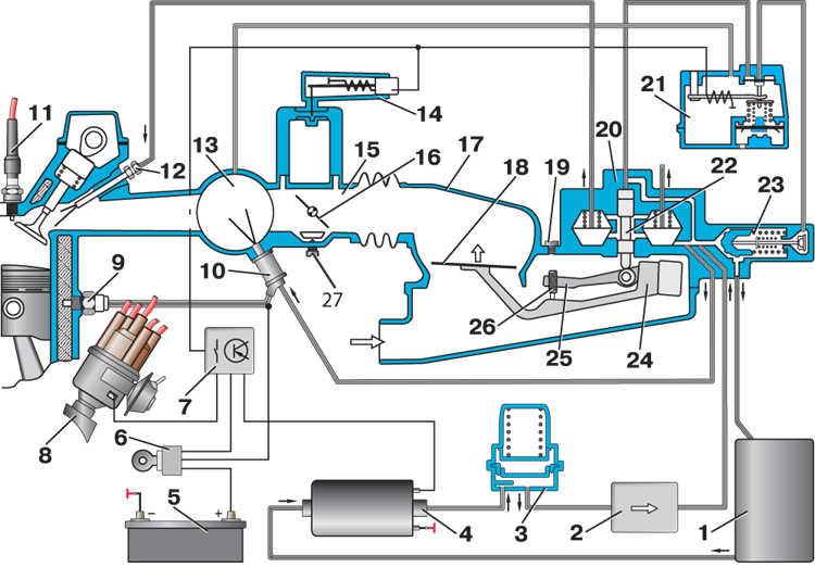 7 – выключатель топливного