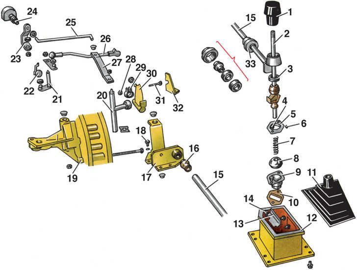 Устройство сцепления (ВАЗ-1111 «Ока» 1988-1996: Устройство.