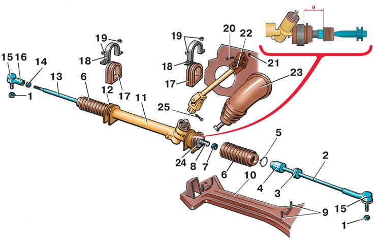 Рулевая колонка | Ремонт инжекторных двигателей