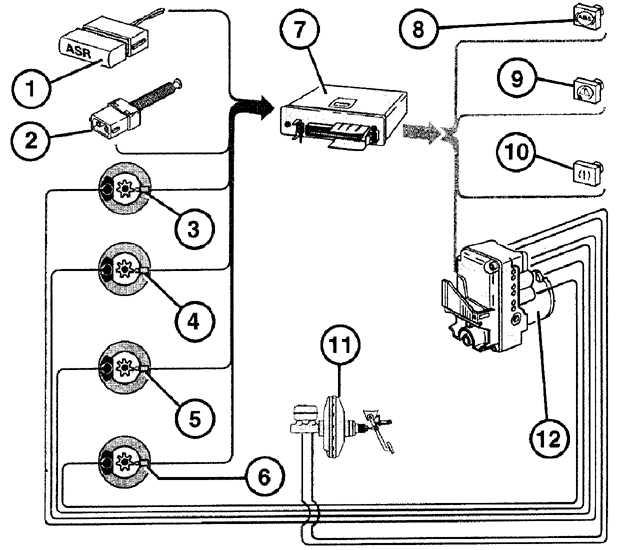 Антиблокировочная система