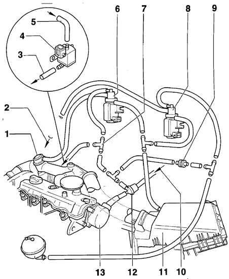 1 – клапан системы