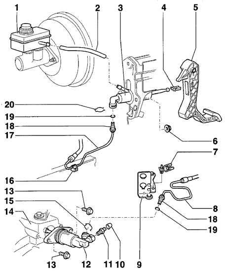 3 – главный цилиндр сцепления;