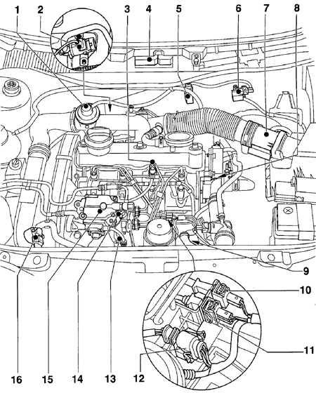 Для дизельного двигателя с