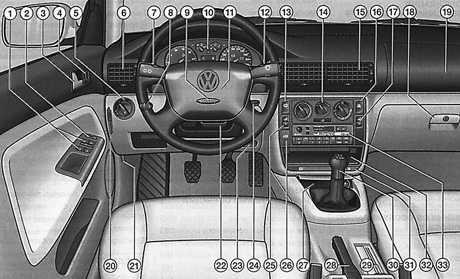 Инструкция По Эксплуатации Vw Passat B5