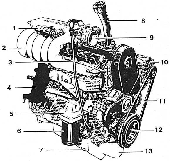 2. Двигатель
