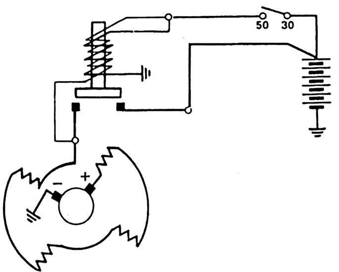 чистка стартера на фольксваген т4 1999г