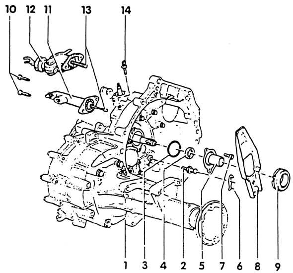 1. Коробка передач
