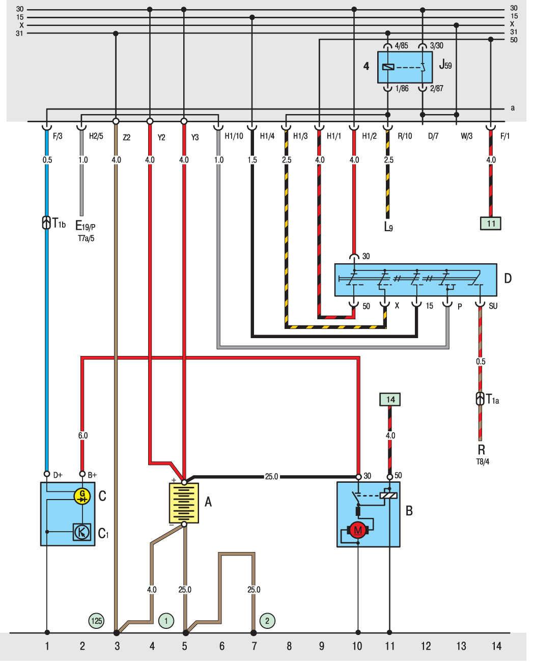 Схема лечения бактериального конъюнктивита